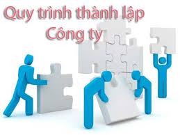 Quy trình thành lập công ty tại Thanh Hóa