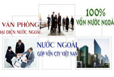 Thủ tục thành lập văn phòng đại diện nước ngoài tại Thanh Hóa