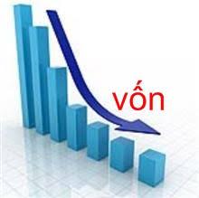 Các trường hợp giảm vốn điều lệ trong công ty cổ phần